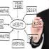 successful-affiliate-website-or-blog-199x150